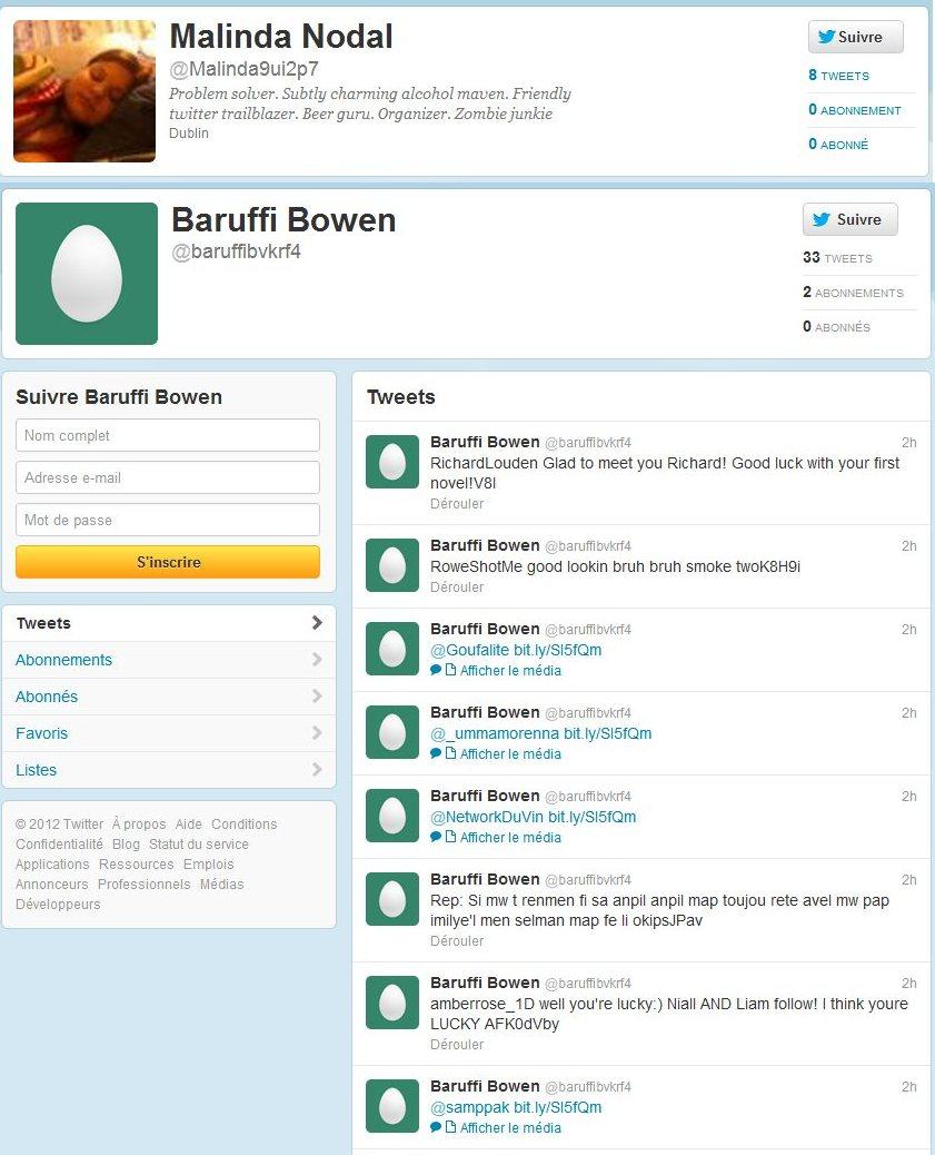Profils de spam Twitter.